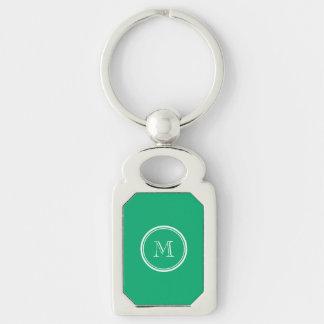 À extrémité élevé de jade coloré personnalisé porte-clés