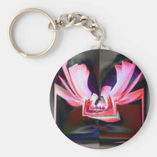 Abrégé sur papillon porte-clés