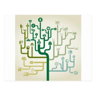 Affaires un labyrinthe cartes postales