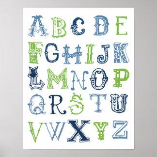 Affiche d'alphabet