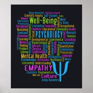 Affiche de nuage de mot de PSYCHOLOGIE