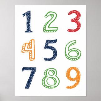 Affiche des numéros 123