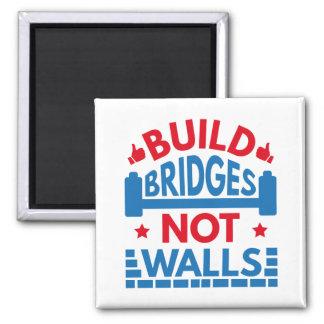 Aimant La construction jette un pont sur pas des murs