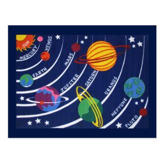 Art planétaire cartes postales