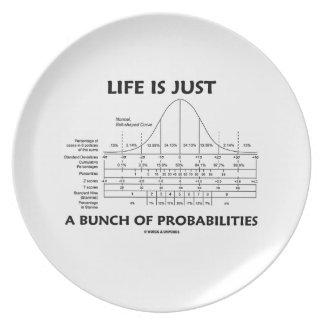 Assiette La vie est juste un groupe de probabilités