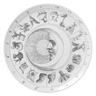 Assiette Plat antique d'astronomie-astrologie