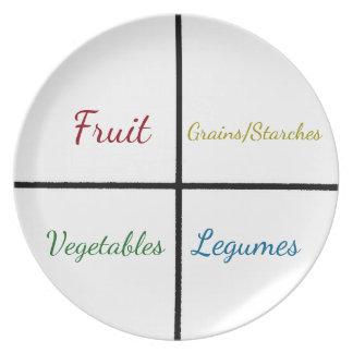 Assiette Plat de perte de poids (plastique)