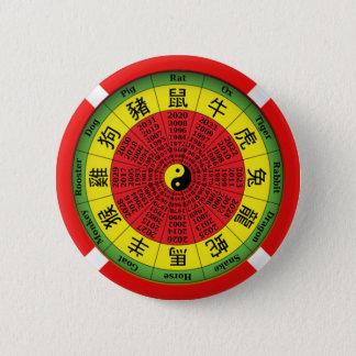Badge Rond 5 Cm Bouton chinois de roue de zodiaque