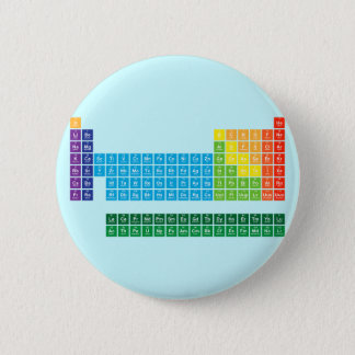 Badge Rond 5 Cm Boutons