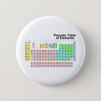 Badge Rond 5 Cm Tableau des éléments périodique