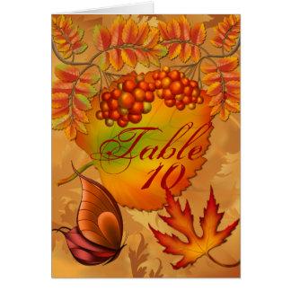 Baies d'automne épousant la carte d'allocation des