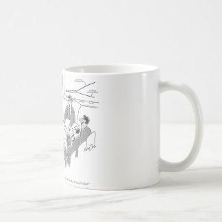 Betaal Verhouding Koffiemok