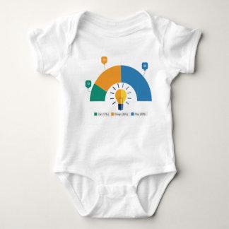 Body stat de bébé