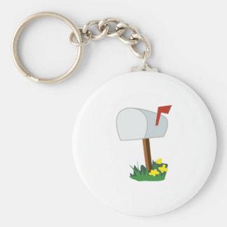 Boîte aux lettres porte-clé rond
