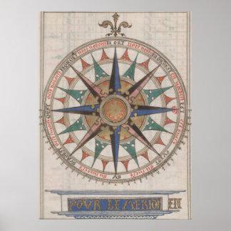 Boussole nautique historique (1543)
