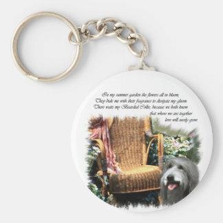 Cadeaux barbus d'art de colley porte-clés