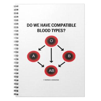 Carnet Avons-nous les groupes sanguins compatibles ?