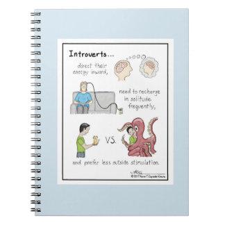 Carnet bleu-clair de fondements introvertis