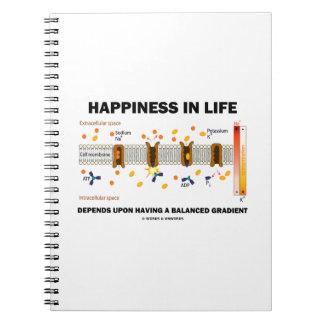 Carnet Le bonheur dans la vie dépend de l'équilibrage