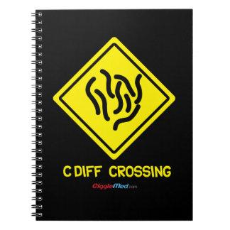 Carnet Signe de C. Diff Crossing
