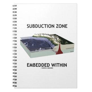 Carnet Zone de subduction incluse dans (humour de
