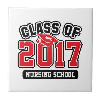 Carreau Classe des soins 2017