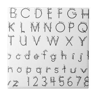 Carreau Comment former vos lettres - écriture d'alphabet