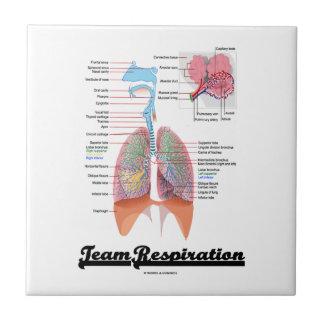 Carreau Respiration d'équipe (appareil respiratoire)