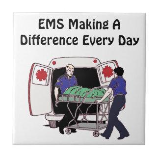 Carreau SME faisant à une différence chaque jour
