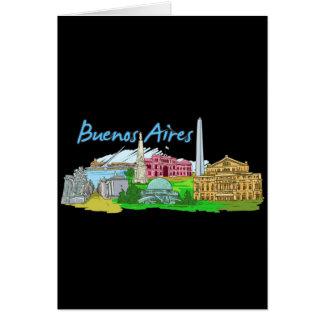 Carte Buenos Aires - l'Argentine