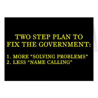 Carte Comment fixer le gouvernement