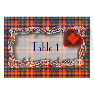 Carte de nombre de Tableau de tartan - Jacobite