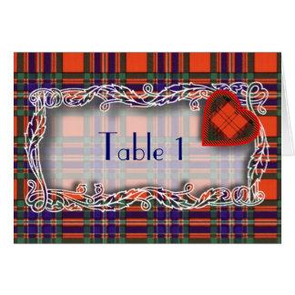 Carte de nombre de Tableau de tartan - Macfarlane