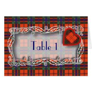 Carte de nombre de Tableau de tartan - Machintosh