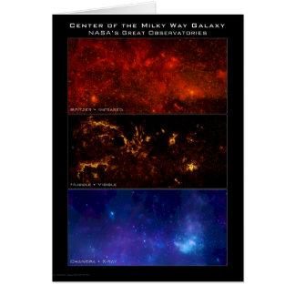 Carte Galaxie de manière laiteuse - elle est