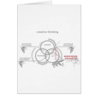 Carte pensée créative