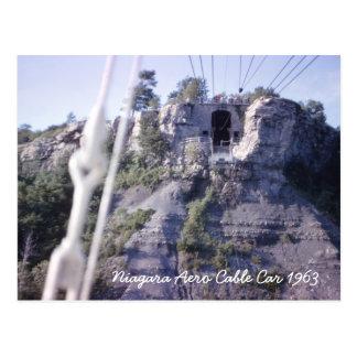 Carte postale aérienne de funiculaire de Niagara