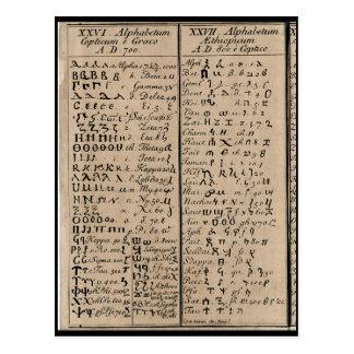 Carte Postale Alphabet Éthiopien-Copte