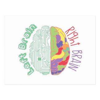 Carte Postale Cerveau gauche et droit