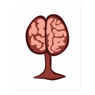 Carte Postale Cerveau sur le support