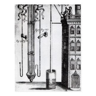 Carte Postale Développement de Robert Boyle de la pompe à eau