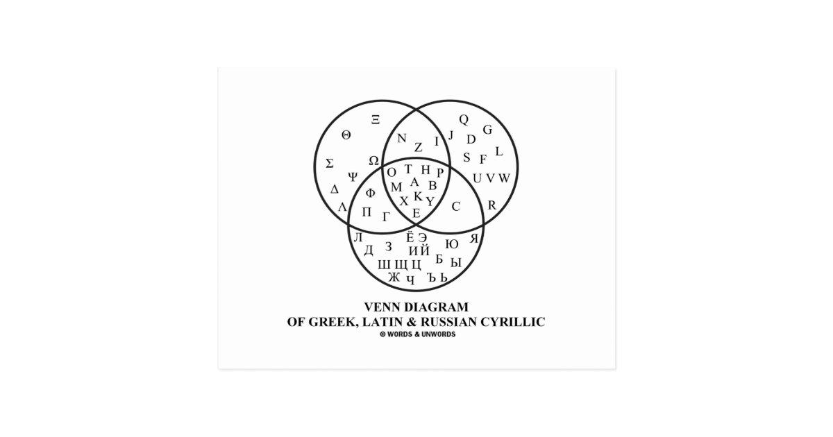 carte postale diagramme de venn du cyrillique de grec