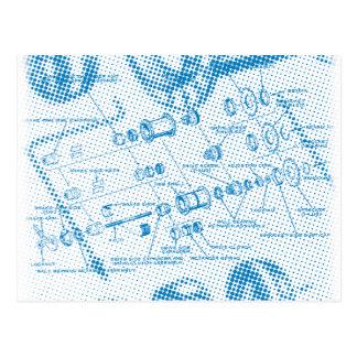 Carte Postale Diagramme éclaté de hub (bleu)