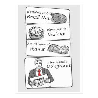 "Carte Postale Divorce de ""beignet"""