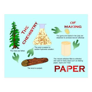 Carte Postale Éducation, la Science, chimie de papier