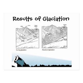 Carte Postale La Science, géographie, résultats de glaciation