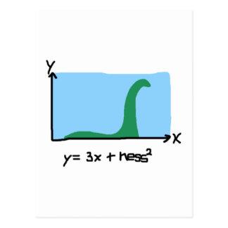 Carte Postale Maths de Loch Ness