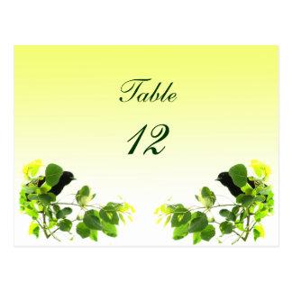 Carte Postale Nombre de Tableau de merle