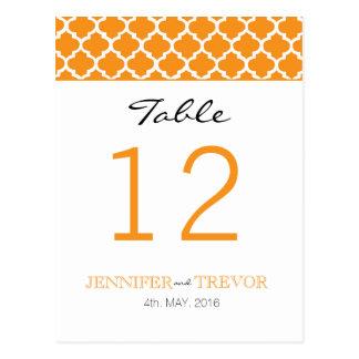 Carte Postale Nombre marocain orange de Tableau de motif