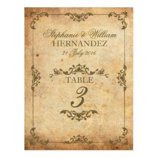 Carte Postale Nombre vintage de Tableau de réception de mariage